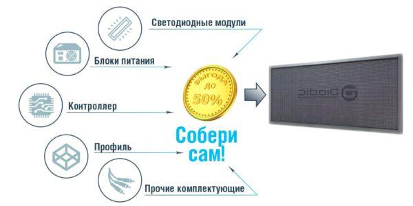 Принцип работы и эксклюзивное предложение компании Диодик